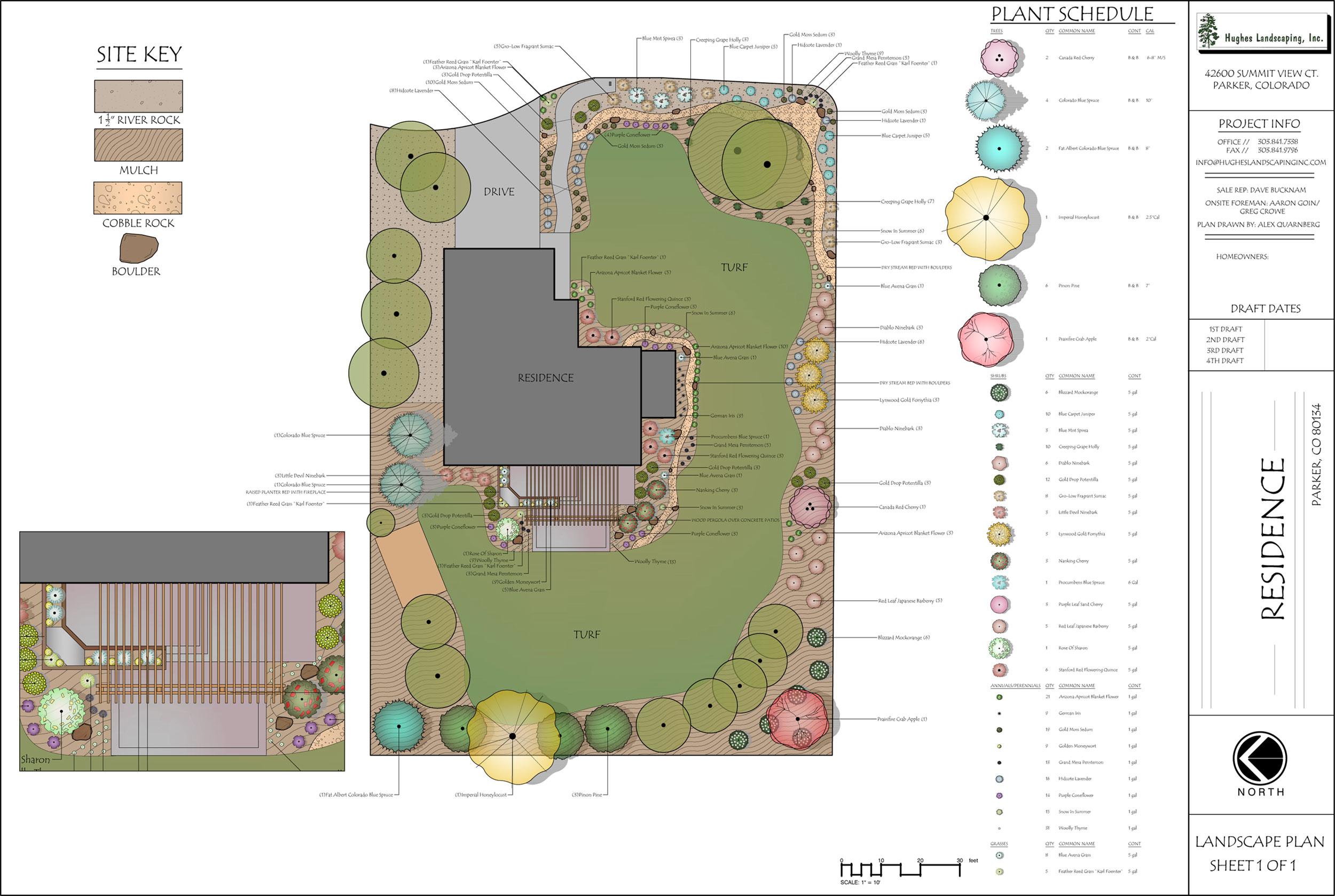 Design Process Hughes Landscaping Inc Hughes Landscaping Inc
